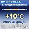 Ну и погода в Среднеколымске - Поминутный прогноз погоды